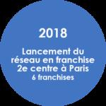 cercle fond bleu et texte blanc disant 2018 Lancement du réseau en Franchise. 2e centre à Paris. 6 Franchises